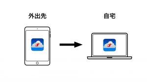 Jump Desktopでの接続イメージ